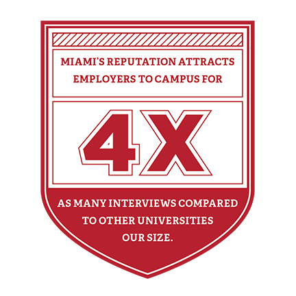 Miami's reputation attracts employers to campus for 4 times as many interviews compared to other universities our size.