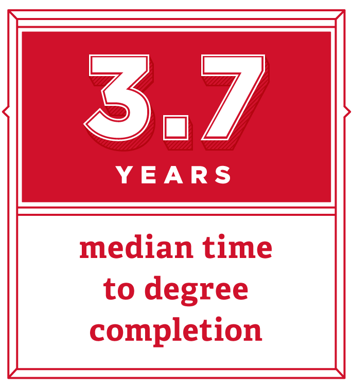 4.7 years median time to degree completion